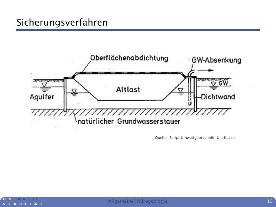 Sicherungsverfahren Allgemeine Hydrogeologie 13 Quelle: Script Umweltgeotechnik Uni Kassel