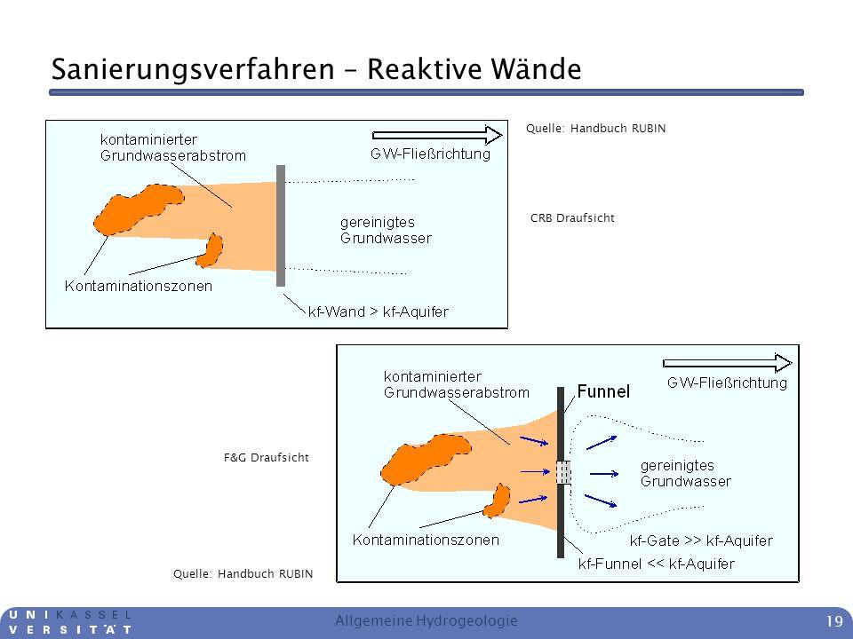 Sanierungsverfahren – Reaktive Wände Allgemeine Hydrogeologie 19 Quelle: Handbuch RUBIN CRB Draufsicht F&G Draufsicht