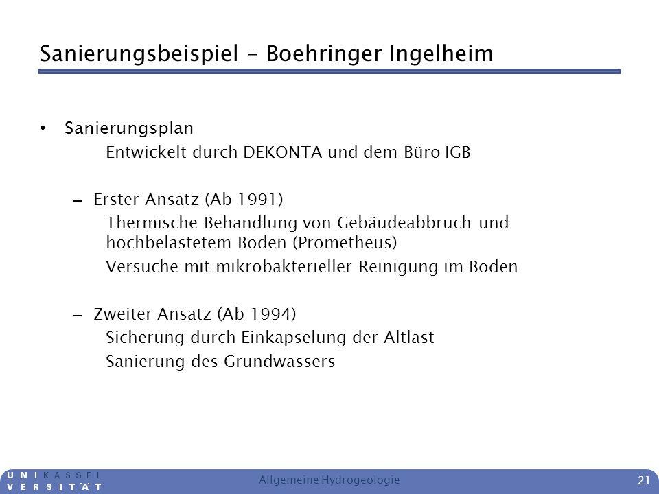 Sanierungsbeispiel - Boehringer Ingelheim Sanierungsplan Entwickelt durch DEKONTA und dem Büro IGB – Erster Ansatz (Ab 1991) Thermische Behandlung von