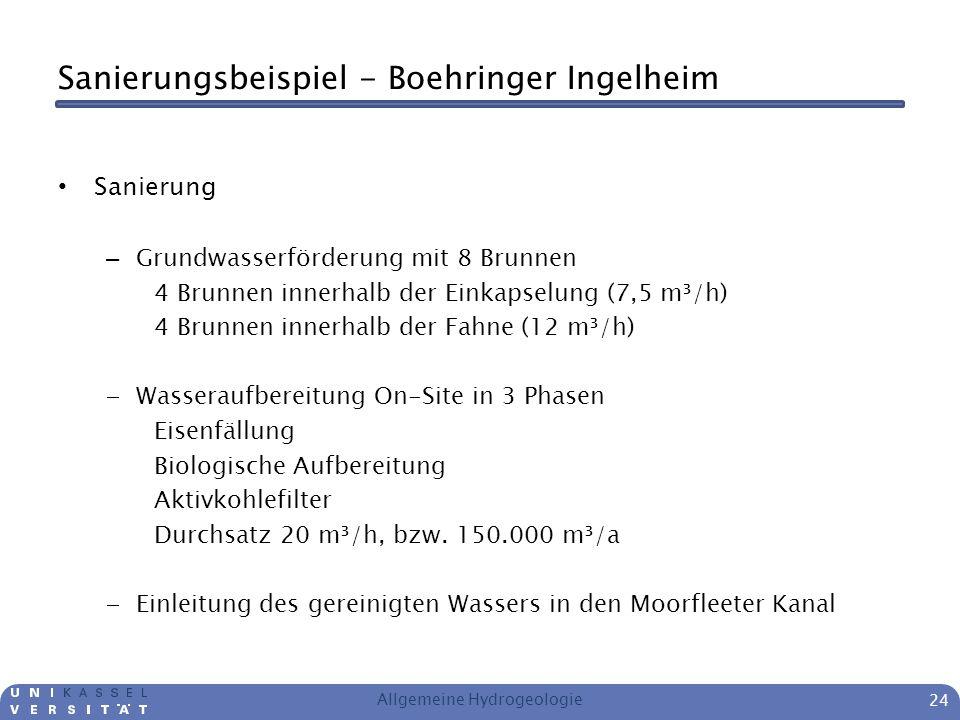 Sanierungsbeispiel - Boehringer Ingelheim Sanierung – Grundwasserförderung mit 8 Brunnen 4 Brunnen innerhalb der Einkapselung (7,5 m³/h) 4 Brunnen inn