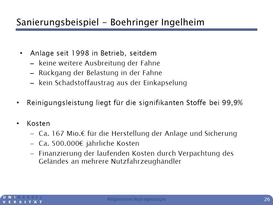 Sanierungsbeispiel - Boehringer Ingelheim Anlage seit 1998 in Betrieb, seitdem – keine weitere Ausbreitung der Fahne – Rückgang der Belastung in der F