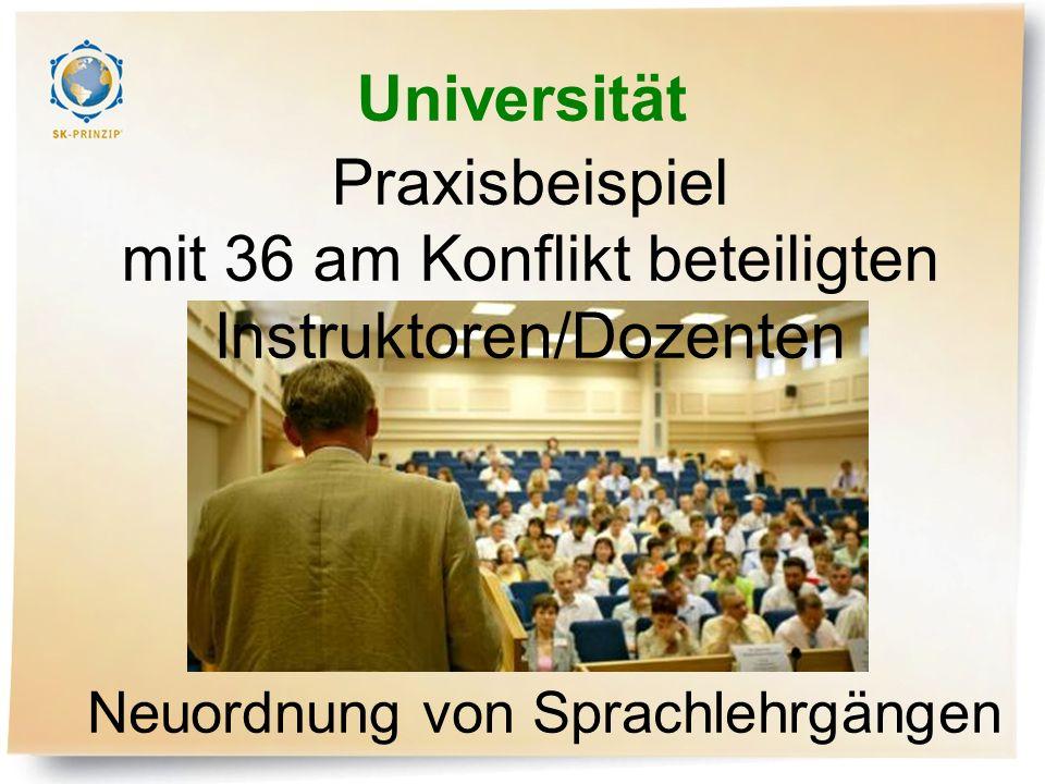 Neuordnung von Sprachlehrgängen Praxisbeispiel mit 36 am Konflikt beteiligten Instruktoren/Dozenten Universität