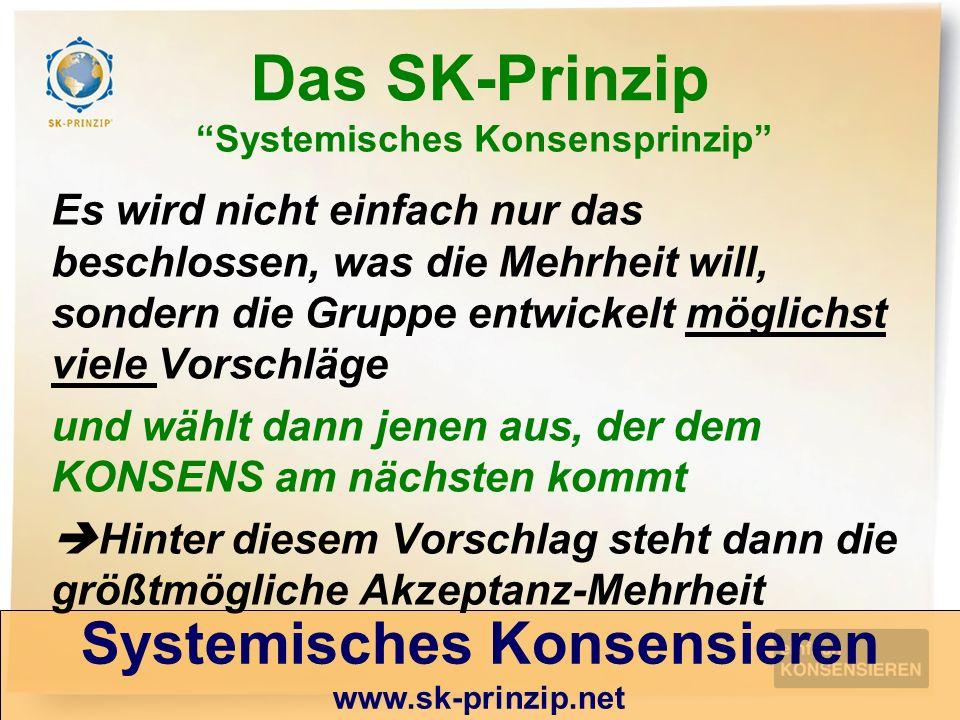 Das SK-Prinzip Es wird nicht einfach nur das beschlossen, was die Mehrheit will, sondern die Gruppe entwickelt möglichst viele Vorschläge und wählt da
