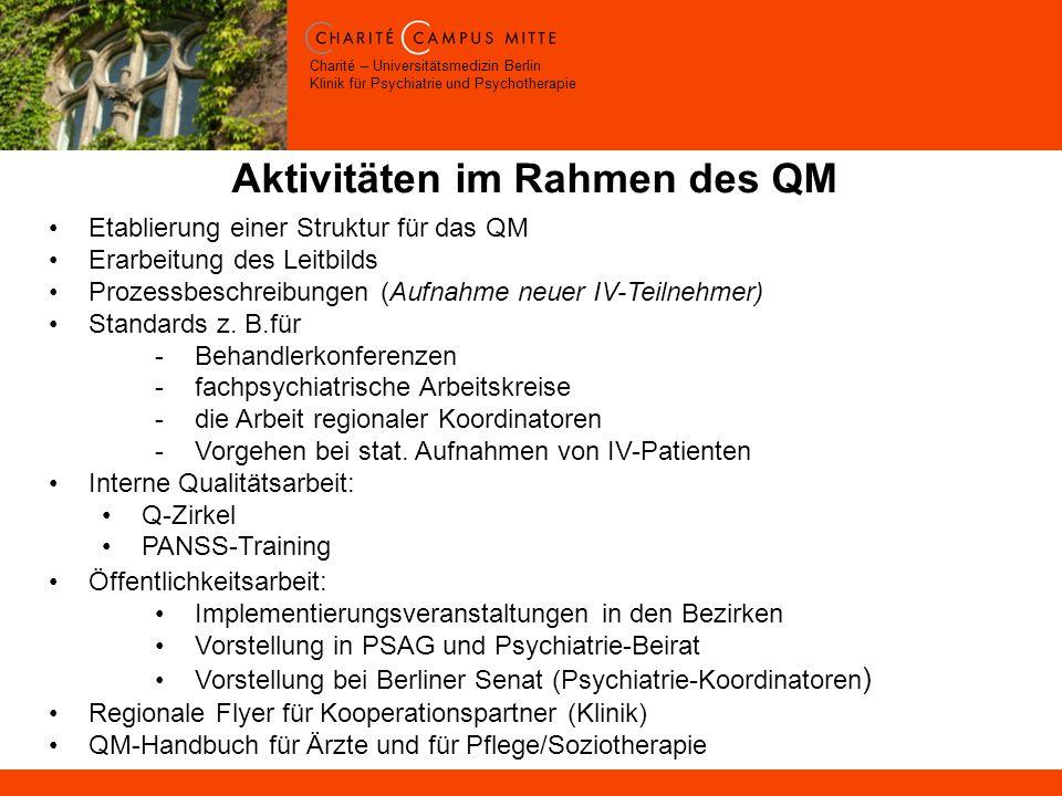 Charité – Universitätsmedizin Berlin Klinik für Psychiatrie und Psychotherapie Etablierung einer Struktur für das QM Erarbeitung des Leitbilds Prozessbeschreibungen (Aufnahme neuer IV-Teilnehmer) Standards z.