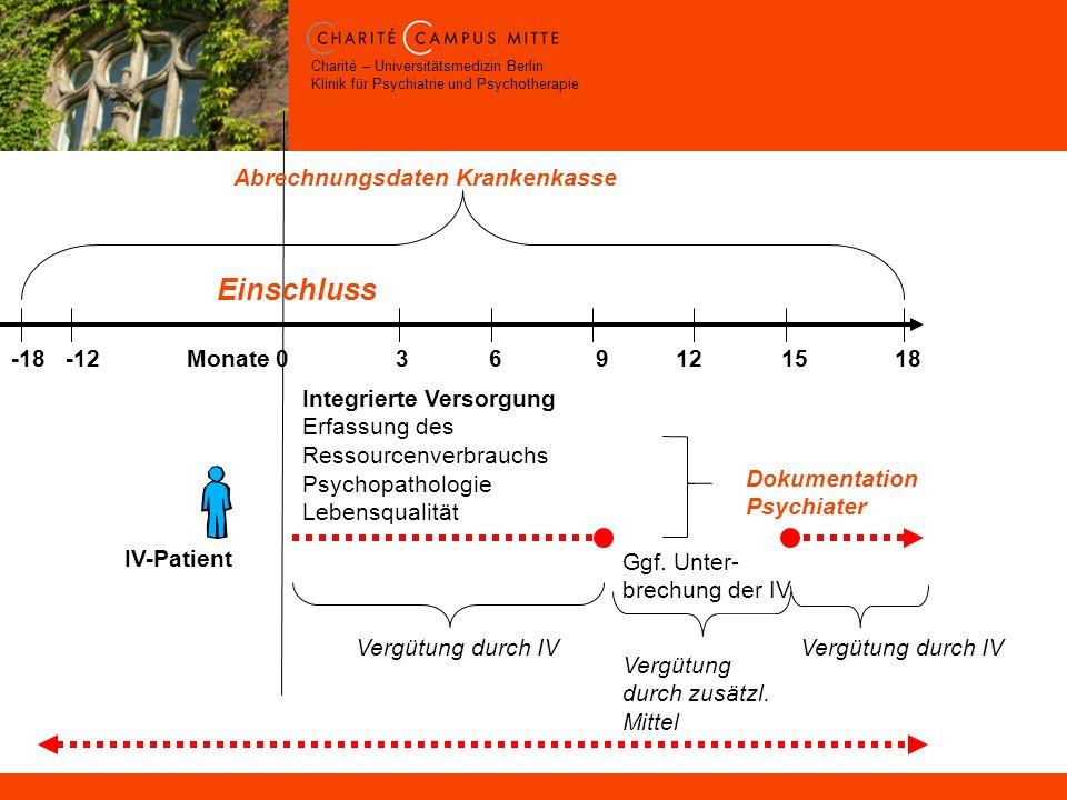 Charité – Universitätsmedizin Berlin Klinik für Psychiatrie und Psychotherapie -18 -12 Monate 0 3 6 9 12 15 18 IV-Patient Integrierte Versorgung Erfassung des Ressourcenverbrauchs Psychopathologie Lebensqualität Ggf.
