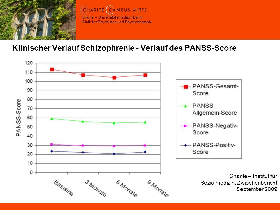 Charité – Universitätsmedizin Berlin Klinik für Psychiatrie und Psychotherapie Klinischer Verlauf Schizophrenie - Verlauf des PANSS-Score Charité – Institut für Sozialmedizin, Zwischenbericht September 2009