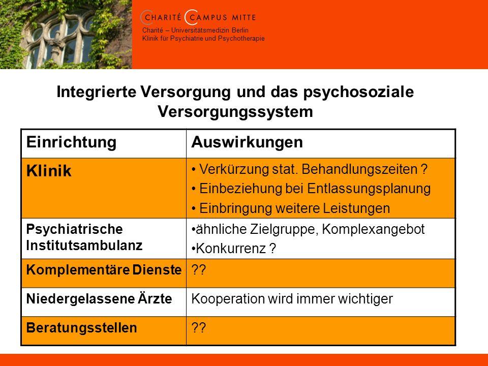 Charité – Universitätsmedizin Berlin Klinik für Psychiatrie und Psychotherapie Integrierte Versorgung und das psychosoziale Versorgungssystem EinrichtungAuswirkungen Klinik Verkürzung stat.