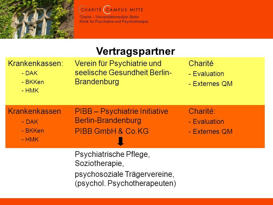 Charité – Universitätsmedizin Berlin Klinik für Psychiatrie und Psychotherapie Krankenkassen: - DAK - BKKen - HMK Verein für Psychiatrie und seelische Gesundheit Berlin- Brandenburg Charité - Evaluation - Externes QM Krankenkassen - DAK - BKKen - HMK PIBB – Psychiatrie Initiative Berlin-Brandenburg PIBB GmbH & Co.KG Charité: - Evaluation - Externes QM Psychiatrische Pflege, Soziotherapie, psychosoziale Trägervereine, (psychol.