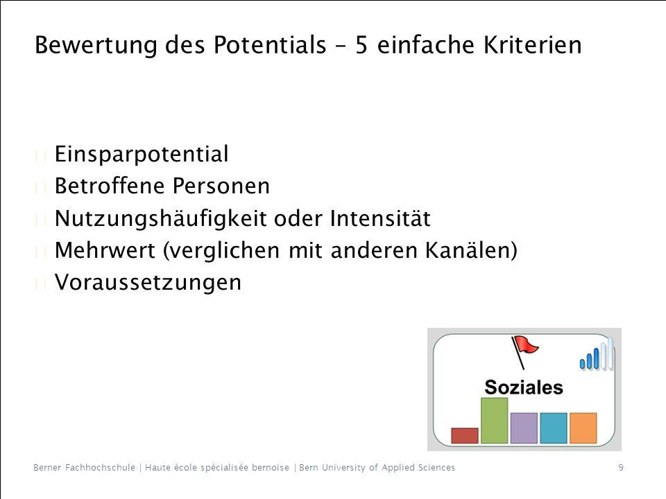 Berner Fachhochschule | Haute école spécialisée bernoise | Bern University of Applied Sciences Marktpotential von mGov Apps 10