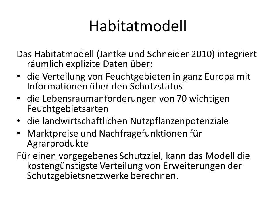 Habitatmodell Das Habitatmodell (Jantke und Schneider 2010) integriert räumlich explizite Daten über: die Verteilung von Feuchtgebieten in ganz Europa