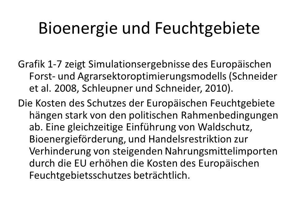 Bioenergie und Feuchtgebiete Grafik 1-7 zeigt Simulationsergebnisse des Europäischen Forst- und Agrarsektoroptimierungsmodells (Schneider et al. 2008,