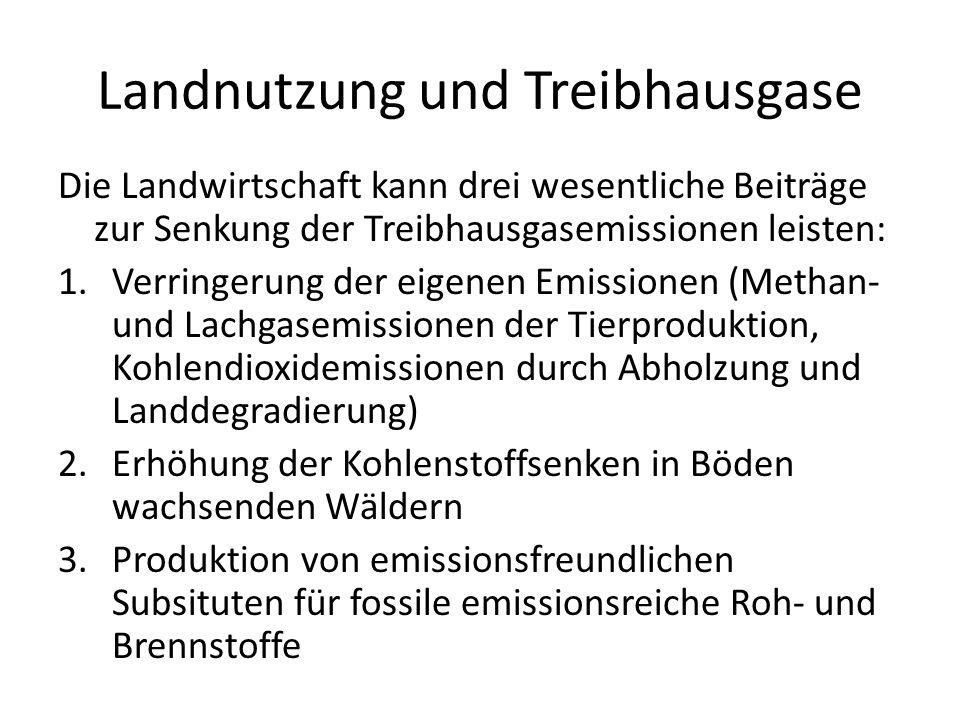 Landnutzung und Treibhausgase Die Landwirtschaft kann drei wesentliche Beiträge zur Senkung der Treibhausgasemissionen leisten: 1.Verringerung der eig