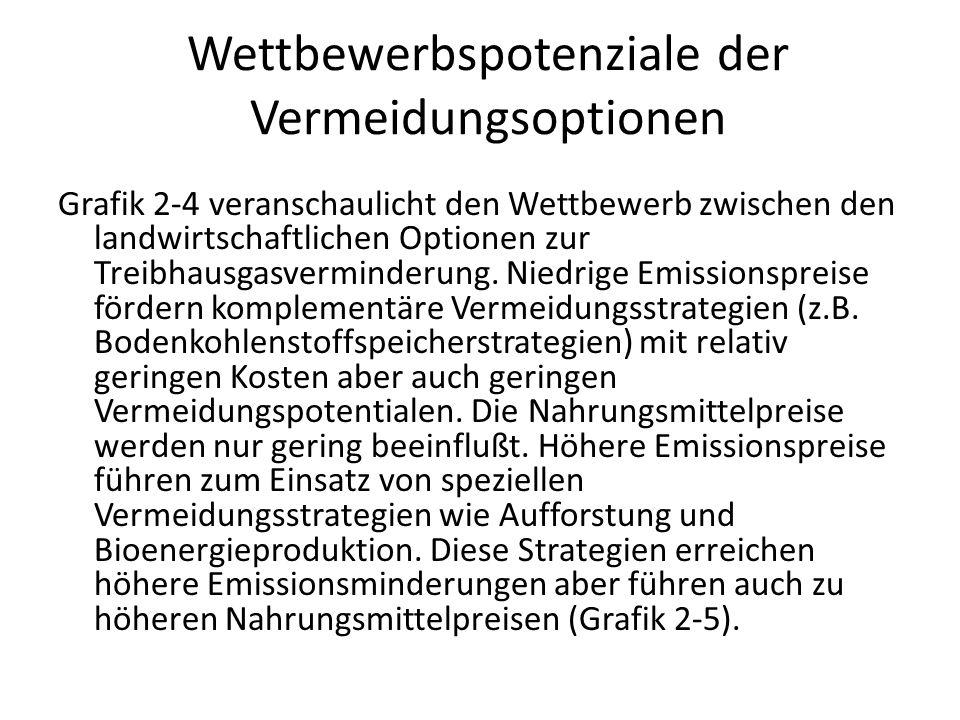 Wettbewerbspotenziale der Vermeidungsoptionen Grafik 2-4 veranschaulicht den Wettbewerb zwischen den landwirtschaftlichen Optionen zur Treibhausgasver