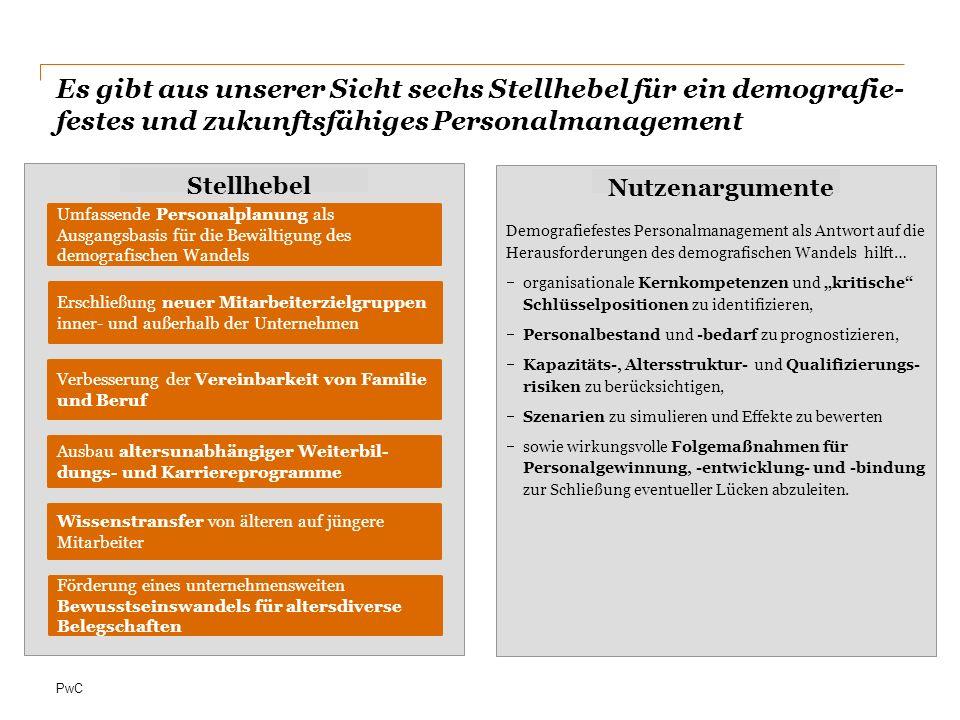 PwC Nutzenargumente Es gibt aus unserer Sicht sechs Stellhebel für ein demografie- festes und zukunftsfähiges Personalmanagement Ausbau altersunabhäng