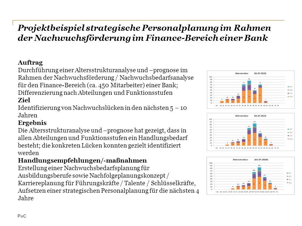 PwC Projektbeispiel strategische Personalplanung im Rahmen der Nachwuchsförderung im Finance-Bereich einer Bank Auftrag Durchführung einer Altersstruk