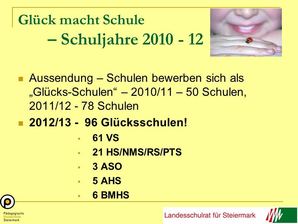 Glück macht Schule – Schuljahre 2010 - 12 Aussendung – Schulen bewerben sich als Glücks-Schulen – 2010/11 – 50 Schulen, 2011/12 - 78 Schulen 2012/13 - 96 Glücksschulen.