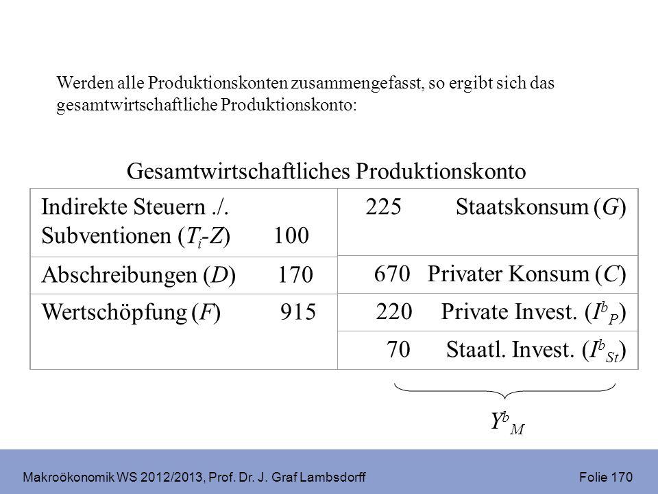 Makroökonomik WS 2012/2013, Prof. Dr. J. Graf Lambsdorff Folie 170 Werden alle Produktionskonten zusammengefasst, so ergibt sich das gesamtwirtschaftl