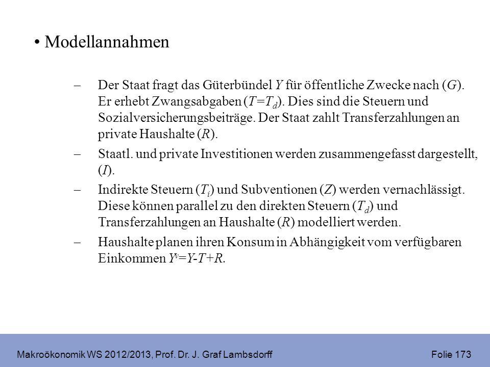 Makroökonomik WS 2012/2013, Prof. Dr. J. Graf Lambsdorff Folie 173 Modellannahmen Der Staat fragt das Güterbündel Y für öffentliche Zwecke nach (G). E