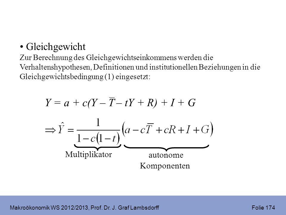 Makroökonomik WS 2012/2013, Prof. Dr. J. Graf Lambsdorff Folie 174 Gleichgewicht Zur Berechnung des Gleichgewichtseinkommens werden die Verhaltenshypo