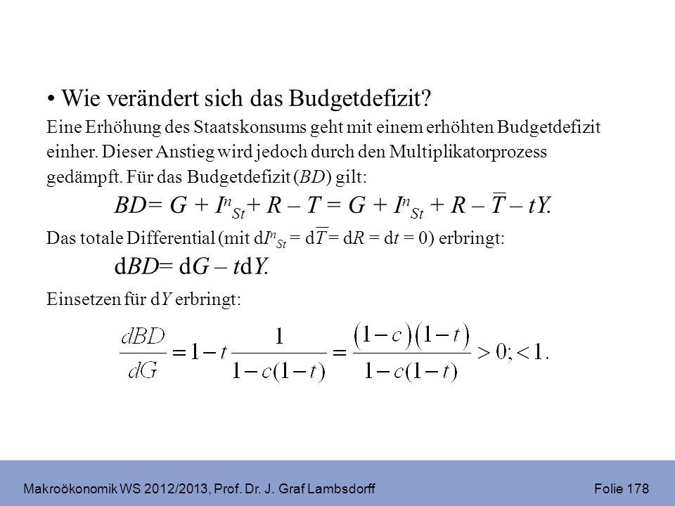 Makroökonomik WS 2012/2013, Prof. Dr. J. Graf Lambsdorff Folie 178 Wie verändert sich das Budgetdefizit? Eine Erhöhung des Staatskonsums geht mit eine