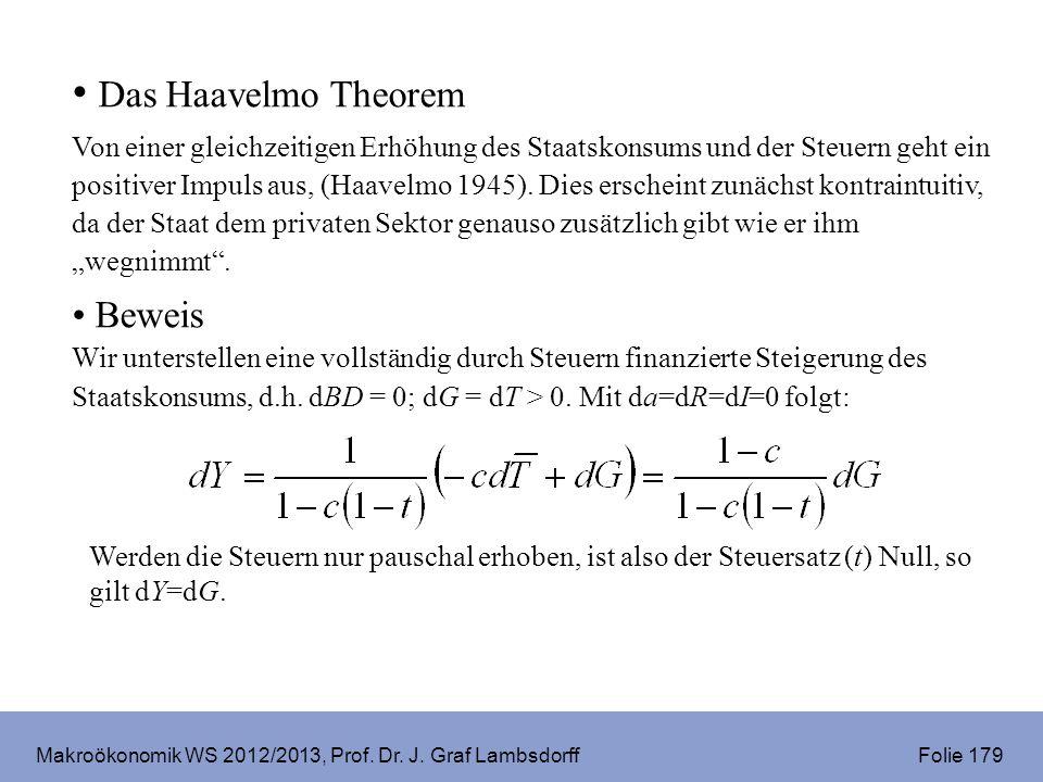 Makroökonomik WS 2012/2013, Prof. Dr. J. Graf Lambsdorff Folie 179 Das Haavelmo Theorem Von einer gleichzeitigen Erhöhung des Staatskonsums und der St
