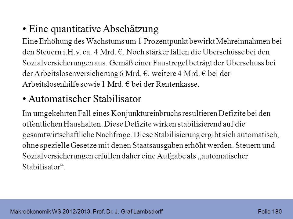 Makroökonomik WS 2012/2013, Prof. Dr. J. Graf Lambsdorff Folie 180 Eine quantitative Abschätzung Eine Erhöhung des Wachstums um 1 Prozentpunkt bewirkt