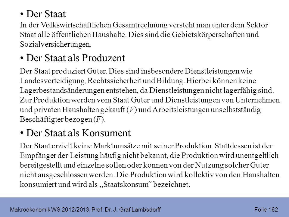 Makroökonomik WS 2012/2013, Prof. Dr. J. Graf Lambsdorff Folie 162 Der Staat In der Volkswirtschaftlichen Gesamtrechnung versteht man unter dem Sektor
