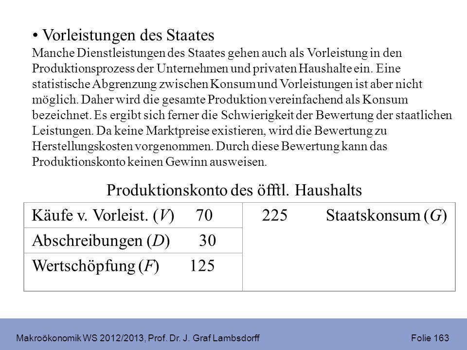 Makroökonomik WS 2012/2013, Prof. Dr. J. Graf Lambsdorff Folie 163 Vorleistungen des Staates Manche Dienstleistungen des Staates gehen auch als Vorlei