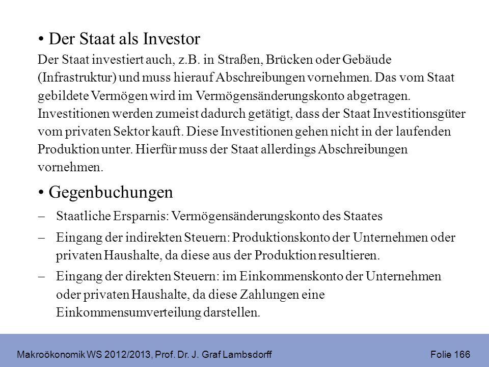 Makroökonomik WS 2012/2013, Prof. Dr. J. Graf Lambsdorff Folie 166 Der Staat als Investor Der Staat investiert auch, z.B. in Straßen, Brücken oder Geb