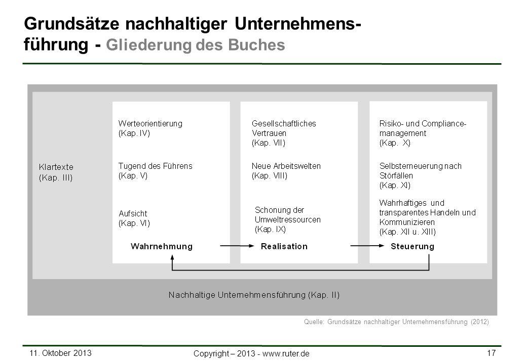 11. Oktober 2013 17 Copyright – 2013 - www.ruter.de Grundsätze nachhaltiger Unternehmens- führung - Gliederung des Buches Quelle: Grundsätze nachhalti