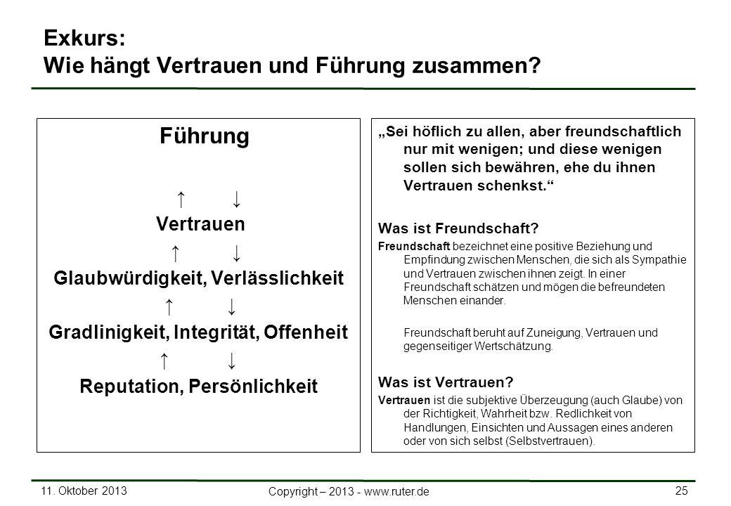 11. Oktober 2013 25 Copyright – 2013 - www.ruter.de Exkurs: Wie hängt Vertrauen und Führung zusammen? Führung Vertrauen Glaubwürdigkeit, Verlässlichke