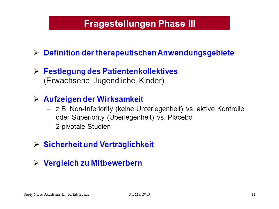Definition der therapeutischen Anwendungsgebiete Festlegung des Patientenkollektives (Erwachsene, Jugendliche, Kinder) Aufzeigen der Wirksamkeit z.B.
