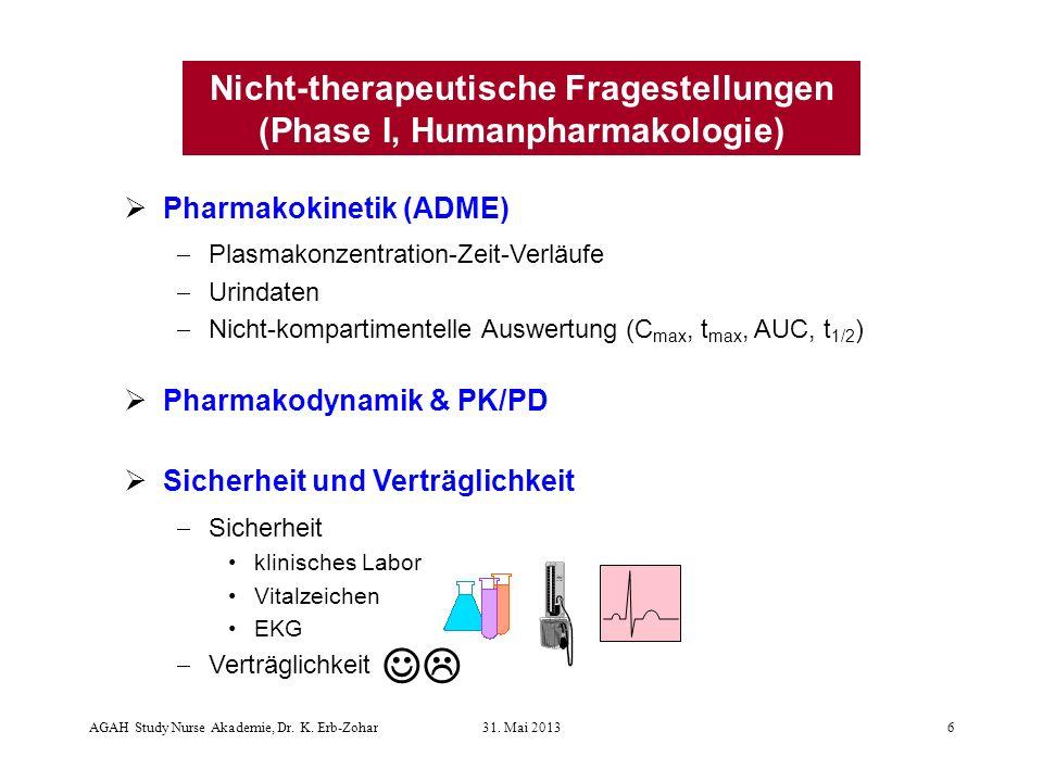 Pharmakokinetik (ADME) Plasmakonzentration-Zeit-Verläufe Urindaten Nicht-kompartimentelle Auswertung (C max, t max, AUC, t 1/2 ) Pharmakodynamik & PK/PD Sicherheit und Verträglichkeit Sicherheit klinisches Labor Vitalzeichen EKG Verträglichkeit Nicht-therapeutische Fragestellungen (Phase I, Humanpharmakologie) AGAH Study Nurse Akademie, Dr.