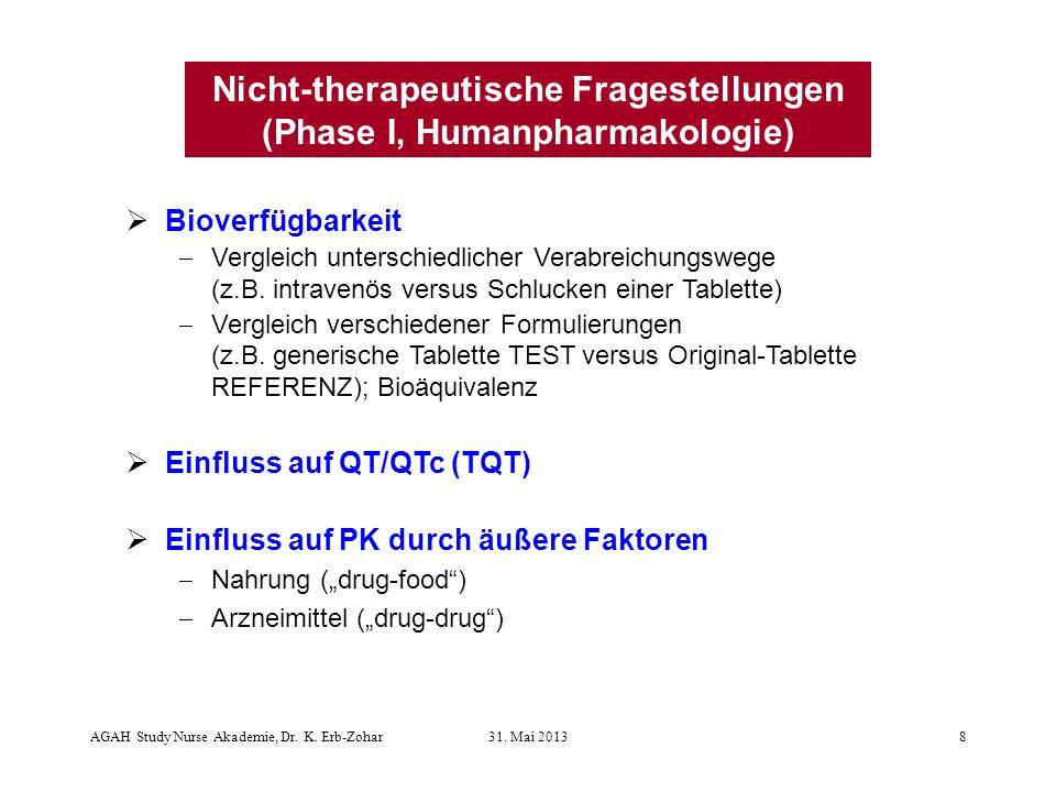 Bioverfügbarkeit Vergleich unterschiedlicher Verabreichungswege (z.B.