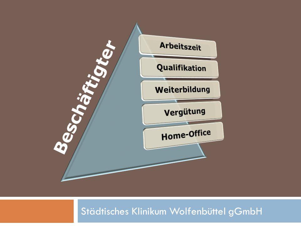 Städtisches Klinikum Wolfenbüttel gGmbH Beschäftigter