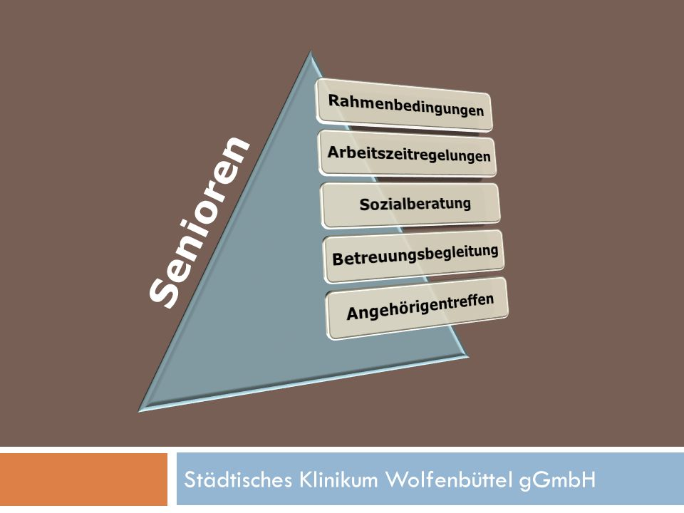 Städtisches Klinikum Wolfenbüttel gGmbH Angebote