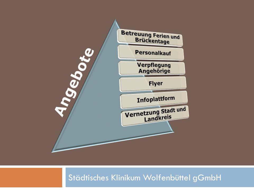Städtisches Klinikum Wolfenbüttel gGmbH Visionen