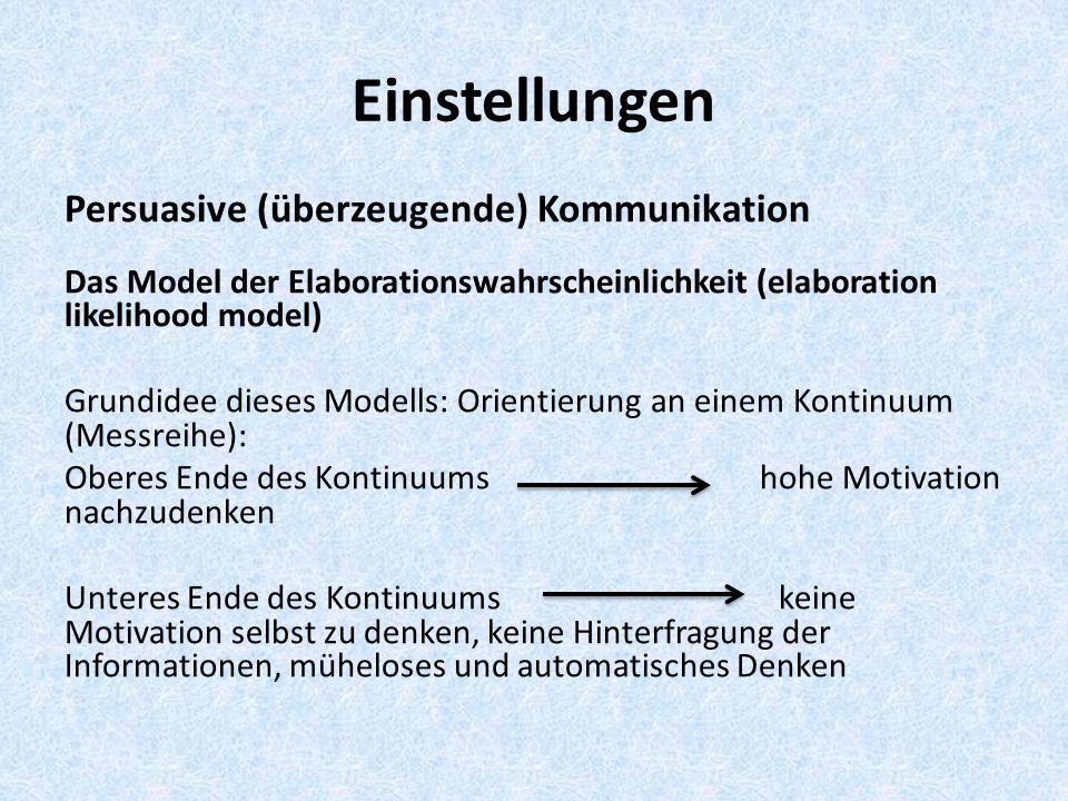 Einstellungen Persuasive (überzeugende) Kommunikation Das Model der Elaborationswahrscheinlichkeit (elaboration likelihood model) Grundidee dieses Mod