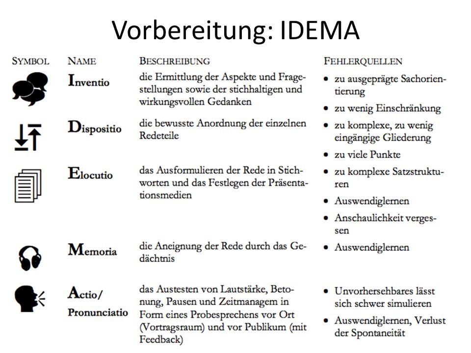 Vorbereitung: IDEMA