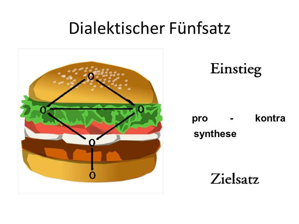 Dialektischer Fünfsatz pro - kontra synthese