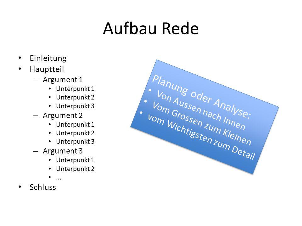 Aufbau Rede Einleitung Hauptteil – Argument 1 Unterpunkt 1 Unterpunkt 2 Unterpunkt 3 – Argument 2 Unterpunkt 1 Unterpunkt 2 Unterpunkt 3 – Argument 3