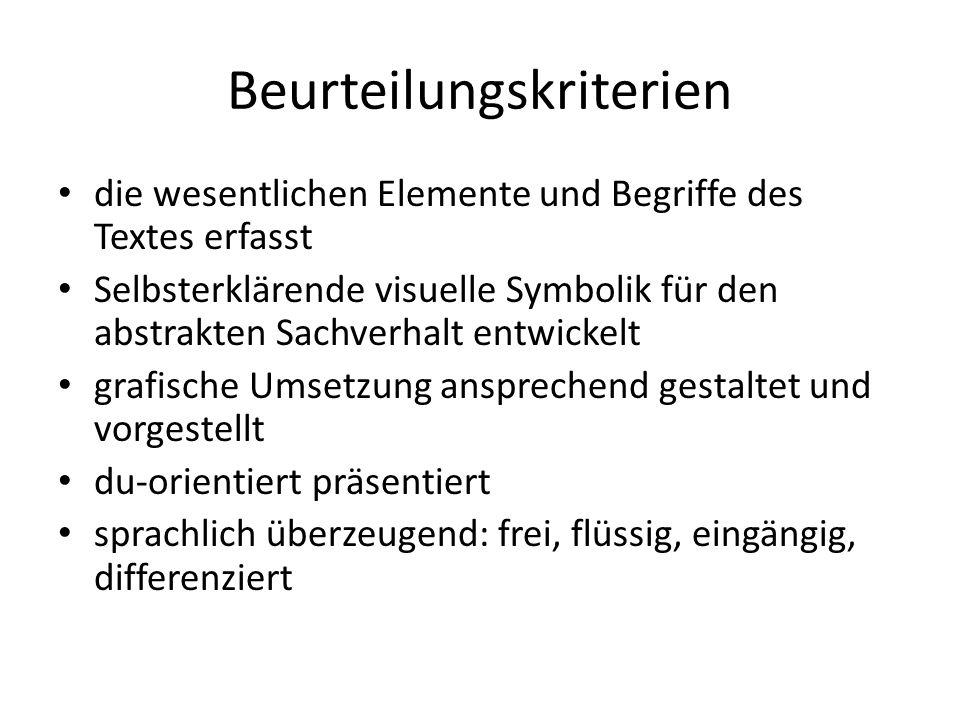 Beurteilungskriterien die wesentlichen Elemente und Begriffe des Textes erfasst Selbsterklärende visuelle Symbolik für den abstrakten Sachverhalt entwickelt grafische Umsetzung ansprechend gestaltet und vorgestellt du-orientiert präsentiert sprachlich überzeugend: frei, flüssig, eingängig, differenziert