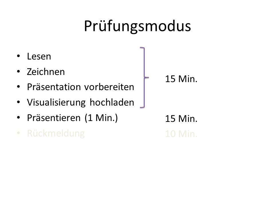 Prüfungsmodus Lesen Zeichnen Präsentation vorbereiten Visualisierung hochladen Präsentieren (1 Min.) Rückmeldung 15 Min. 10 Min.
