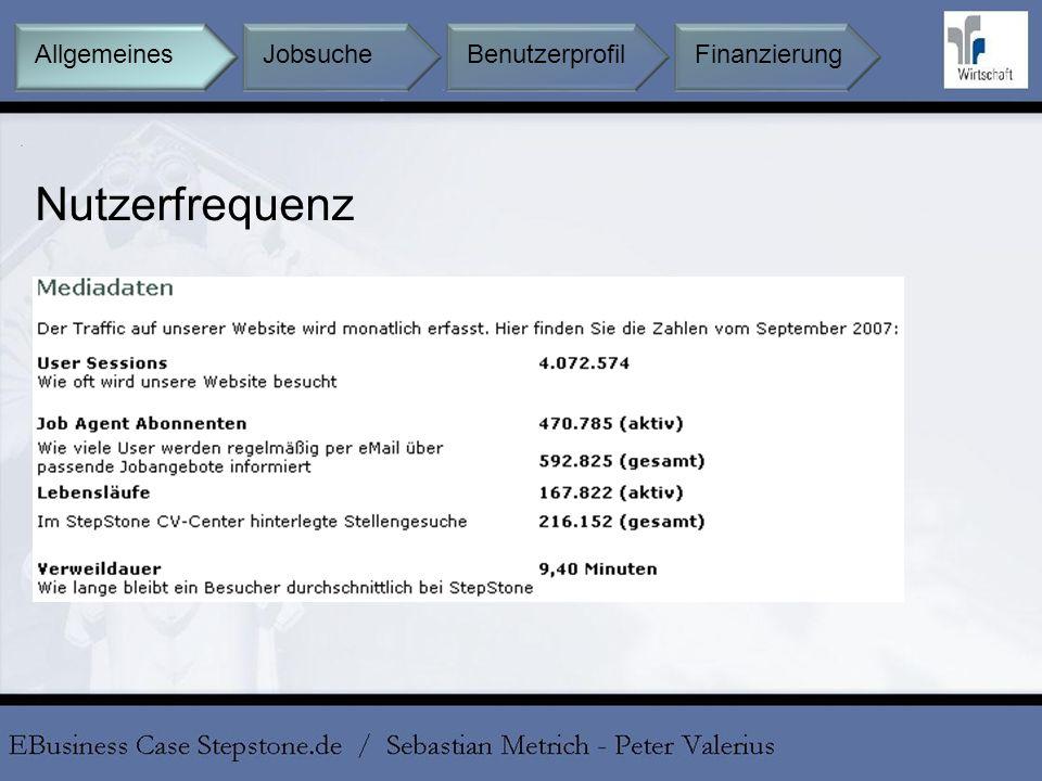 Nutzerfrequenz Jobsuche BenutzerprofilFinanzierungAllgemeines