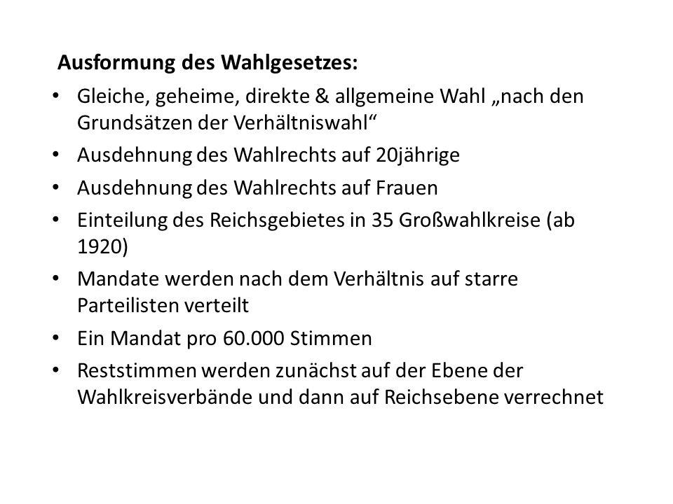 Schönheitsfehler der Wahlverfassung: Parteien erhielten trotz der Reststimmenverwertung kein Mandat, obwohl sie reichsweit 60.000 Stimmen erhalten hatten Je nach Zahl der Wahlberechtigten & Wahlbeteiligung schwankte die Anzahl der Abgeordneten des Reichtages beträchtlich (459/1920-647/1933) Größere Parteien werden in der Reststimmenverwertung bevorzugt (e.g.: SPD 60.000 Stimmen/Mandat - DDP mehr als 66.000 Stimmen/Mandat im Jahr 1930)
