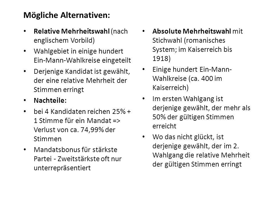 Die theoretischen Grundlagen der VW Grundelement der VW: Repräsentativversammlung Repräsentation Aufgabe Volksvertretung das Element, welches repräsentiert werden soll existiert nicht Erste Voraussetzung: Repräsentation Fehlen des 3.