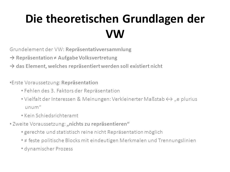 Die Dynamik der VW 1) Die Verhältniswahl und die Parteizersplitterung MW: fördert die Konzentration von Parteien – i.d.R.