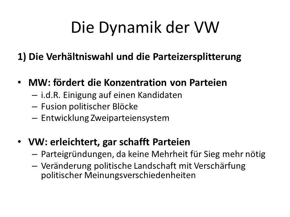 Radikalisierung der Parteien Definition: Hermens definiert hier radikal in der Wahl der Mittel nicht mit der Zielsetzung MW: Instrument der Mäßigung – Grenzwähler, keine Parteimitglieder, können den Parteien ihren Willen aufzwingen – Resultatfreiheit vernichtender Schlag für radikale Parteien Unzufriedenheit der Wähler Unzufriedenheit politischer Führer – Anschluss gemäßigte Parteien mit einsetzender Mäßigung der radikalen Einstellungen – politische Belästigung VW: Radikalisierung – VW ermöglicht das Erringen von Parlamentssitzen – VW hält Radikalen am Leben Gegnerschaft Diäten Immunität – Sammlung von Proteststimmen in Krisensituationen – Gegenseitige Förderung unter den radikalen Parteien