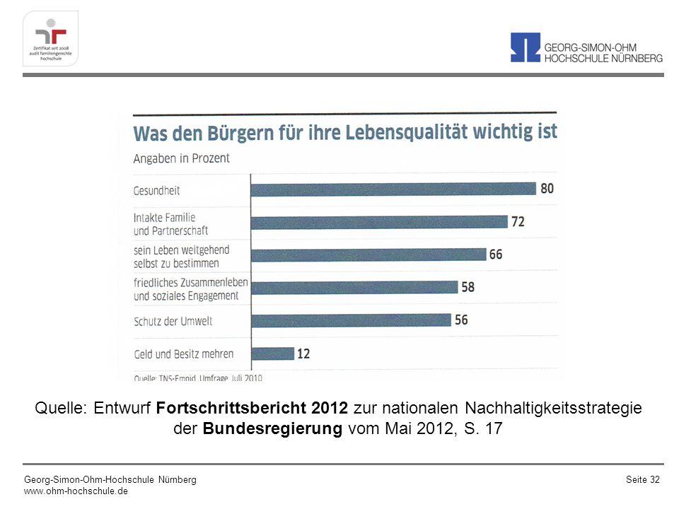 Quelle: Entwurf Fortschrittsbericht 2012 zur nationalen Nachhaltigkeitsstrategie der Bundesregierung vom Mai 2012, S. 17 Georg-Simon-Ohm-Hochschule Nü