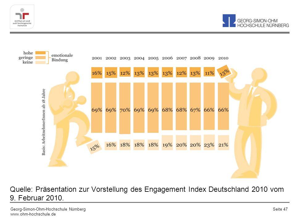 Quelle: Präsentation zur Vorstellung des Engagement Index Deutschland 2010 vom 9. Februar 2010. Georg-Simon-Ohm-Hochschule Nürnberg www.ohm-hochschule